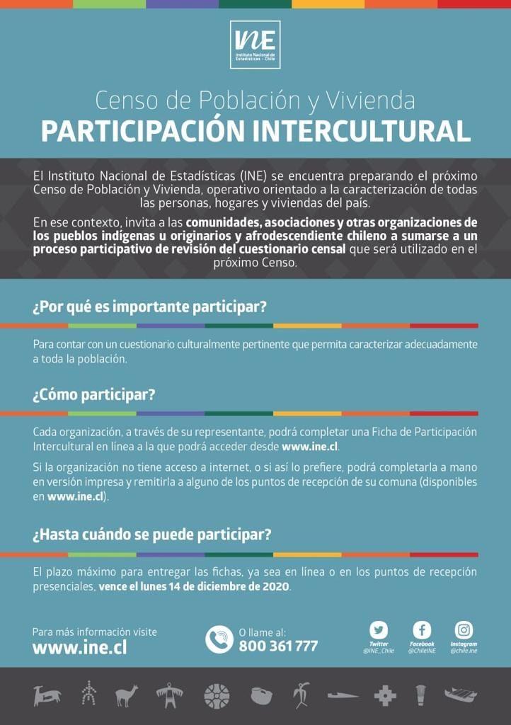 Participación Intercultural 2