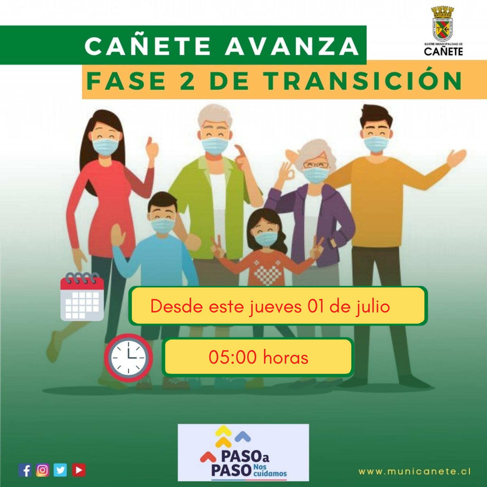 CAÑETE AVANZA A FASE DE TRANSICIÓN DESDE ESTE JUEVES 01 DE JULIO