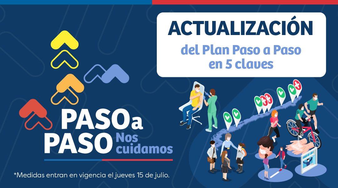 GOBIERNO REALIZA CAMBIOS IMPORTANTES EN EL PLAN PASO A PASO