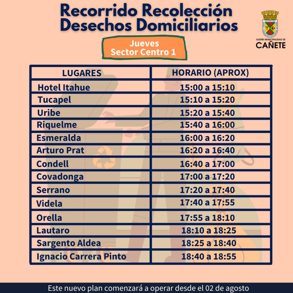 Recorrido día jueves sector centro: Hotel Itahue, Tucapel, Uribe, Riquelme, Esmeralda, Arturo Prat, Condell, Covadonga, Serrano, Videla, Orella, Lautaro, Sargento Aldea, Ignacio Carrera Pinto.