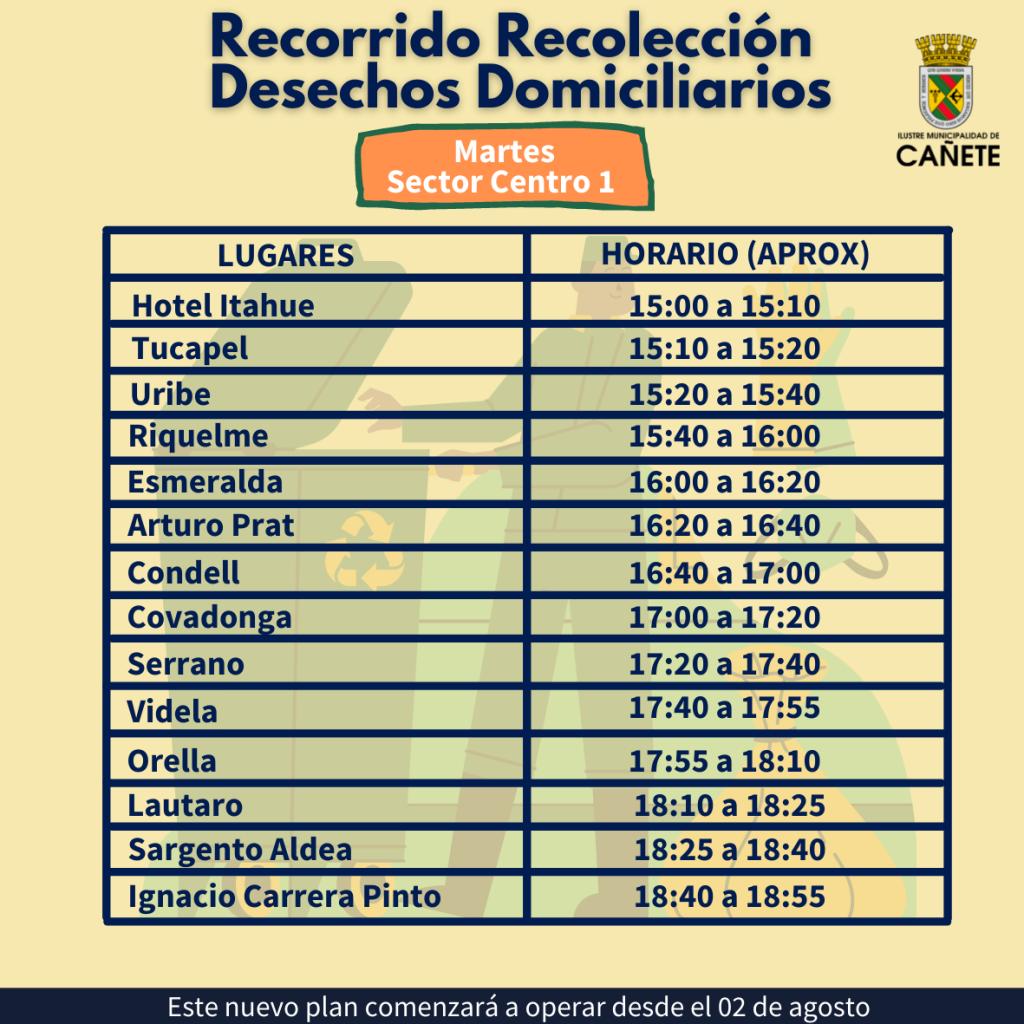 Recorrido día martes: Hotel Itahue, Tucapel, Uribe, Riquelme, Esmeralda, Arturo Prat, Condell, Covadonga, Serrano, Videla, Orella, Lautaro, Sargento Aldea, Ignacio Carrera Pinto.