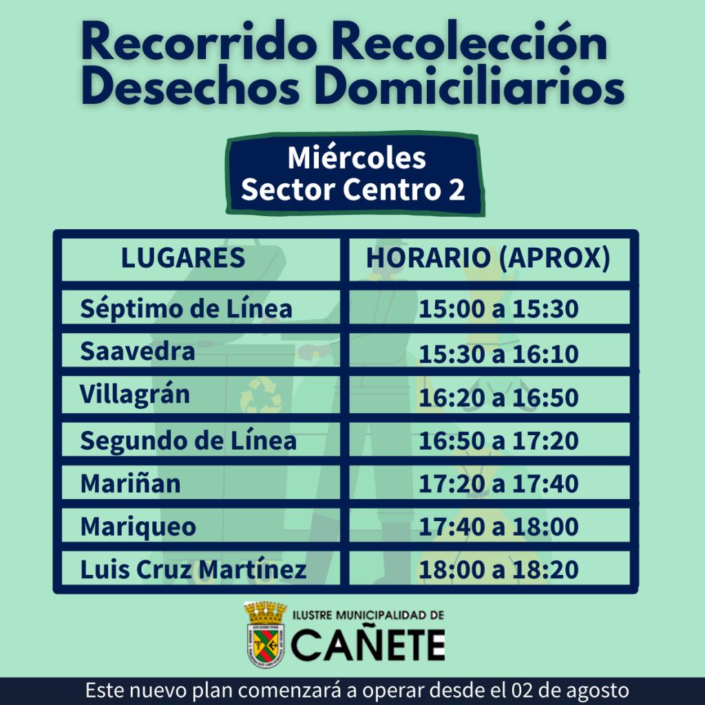 Recorrido día miércoles: Séptimo de Línea, Saavedra, Villagrán, Segundo de Línea, Mariñan, Mariqueo, Luis Cruz Martínez.
