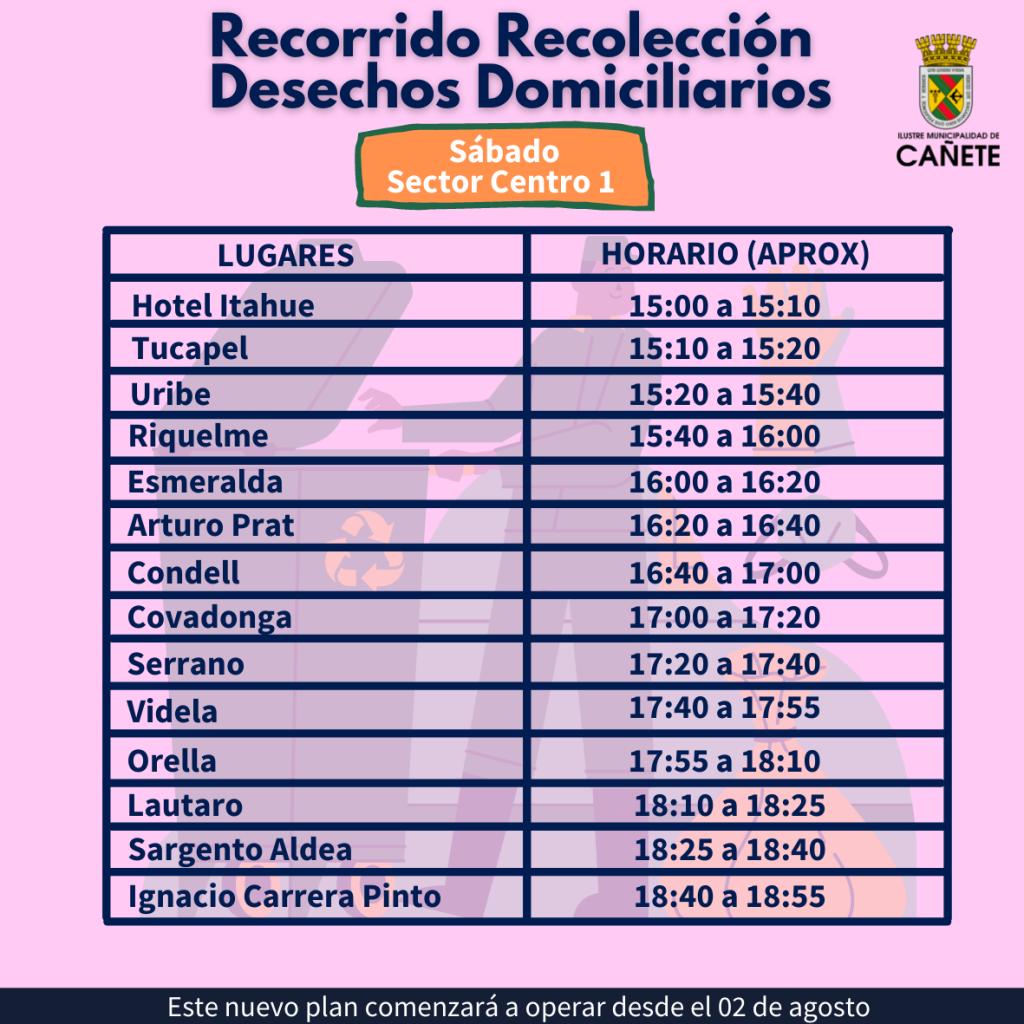 Recorrido día sábado: Hotel Itahue, Tucapel, Uribe, Riquelme, Esmeralda, Arturo Prat, Condell, Covadonga, Serrano, Videla, Orella, Lautaro, Sargento Aldea, Ignacio Carrera Pinto.
