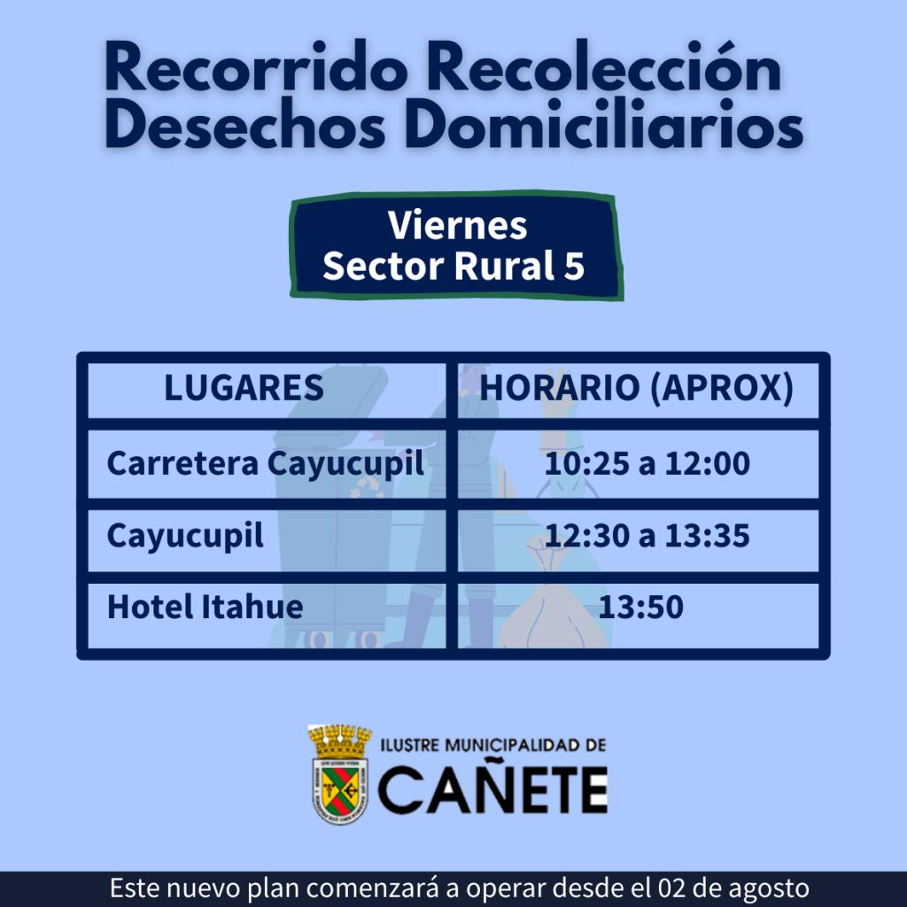 Recorrido día viernes sector rural: Carretera Cayucupil, Cayucupil, Hotel Itahue.