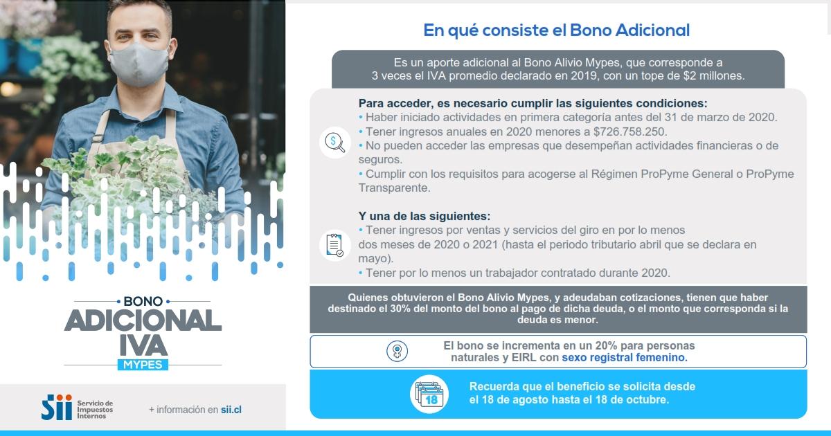 YA ESTÁ DISPONIBLE EL BONO ADICIONAL IVA PARA LAS MYPES CAÑETINAS